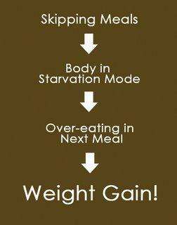 การข้ามมื้ออาหารเป็นสาเหตุให้อ้วนได้